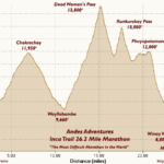 Original Inca Trail Marathon Course