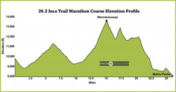 Official 26.2mi Inca Trail Marathon and Incathon